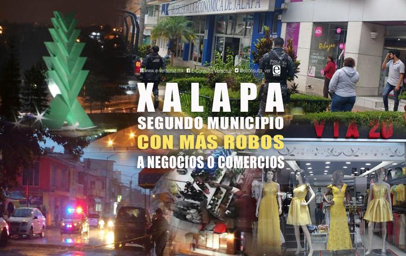 Xalapa, capital de robos a negocios en Veracruz